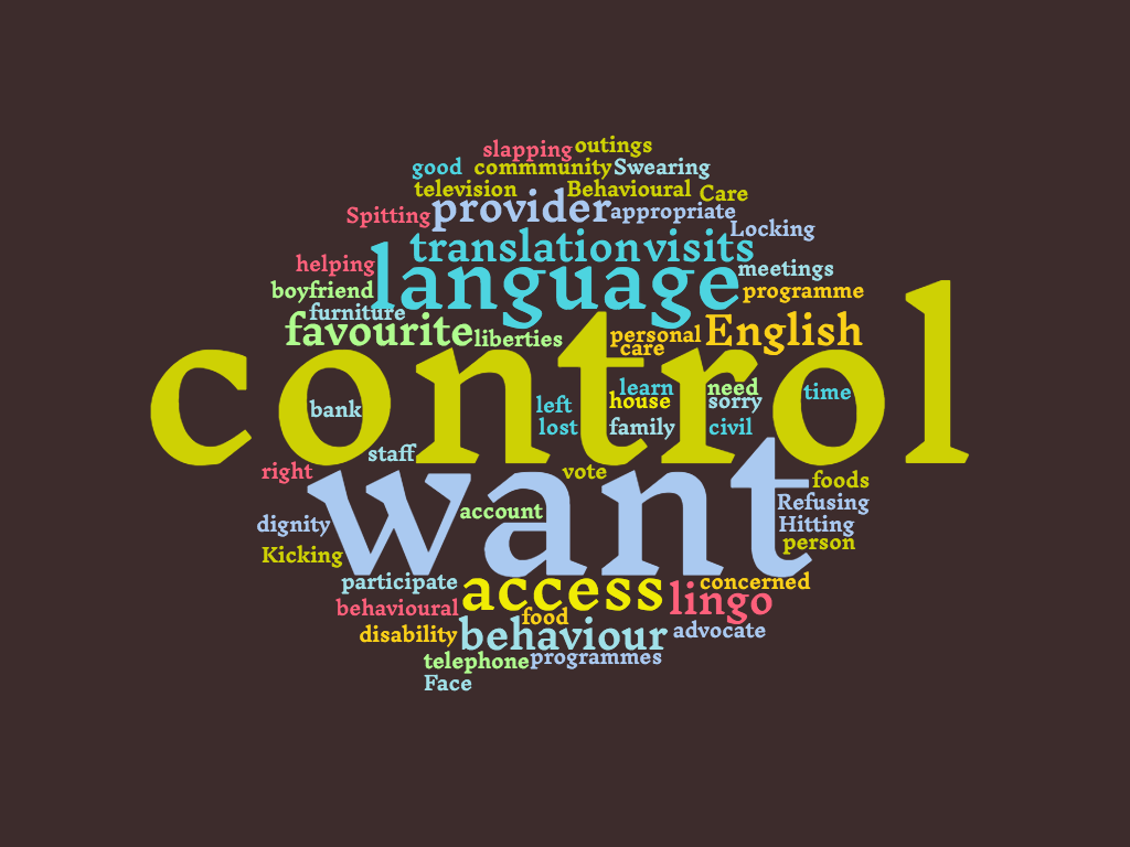 word cloud, largest words are want, control, and language.